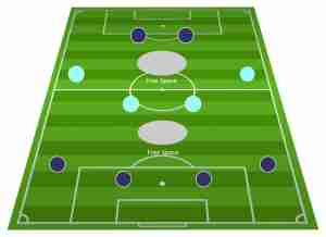 4-4-2 football formation weakness