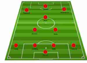 man united predicted line-up vs chelsea