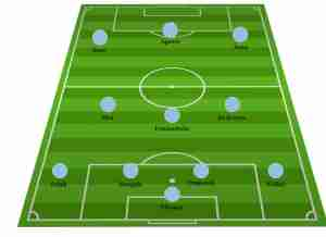 man city line-up
