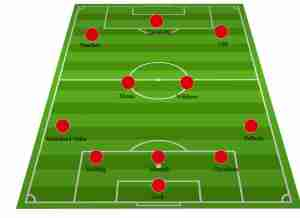 arsenal line-up