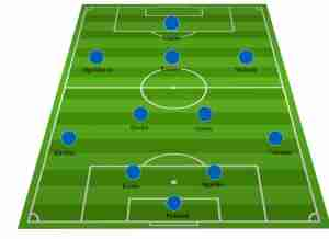 everton line-up
