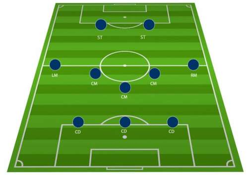 Football Tactics Board: The 3-5-2 formation explained