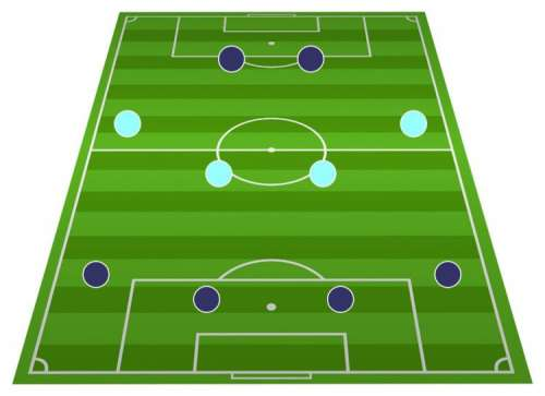 Football Tactics Board: The 4-4-2 Formation explained